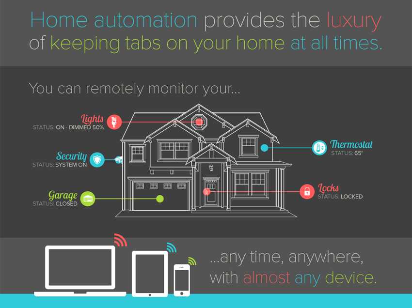 benefits of home automation serious audio video